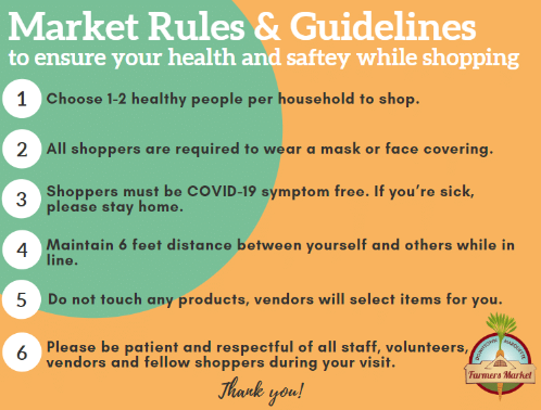 Farmers Market COVID-19 Shopper Safety Guidelines