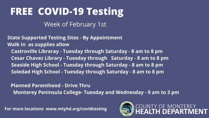 Testing Sites Week of Feb 1
