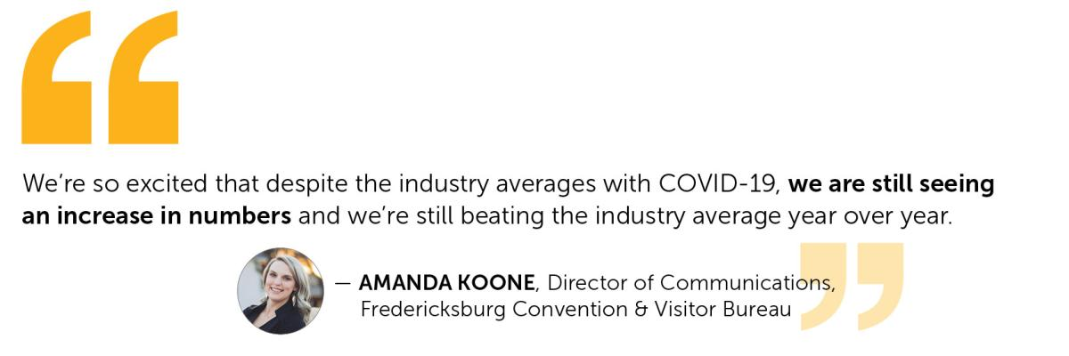 quote from Amanda Koone, Director of Communications at Fredericksburg Convention and Visitor Bureau. Quote We're so excited that despite the industry averages with Covid-19, we are still seeing an increase in numbers and we're still beating the industry average year over year.