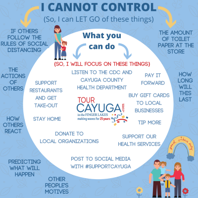 COVID-19 WHAT YOU CAN DO