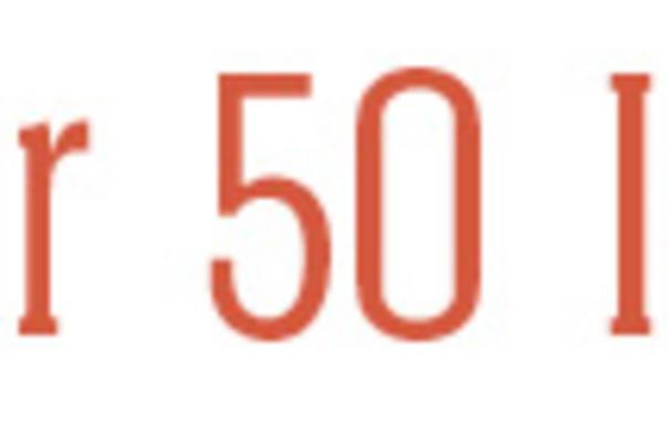 50logos