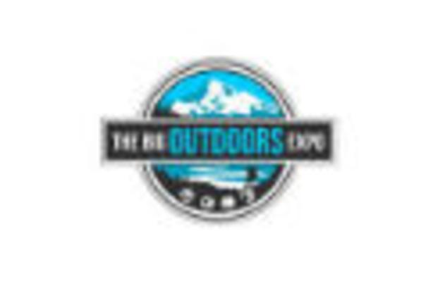 The Big Outdoor Expo