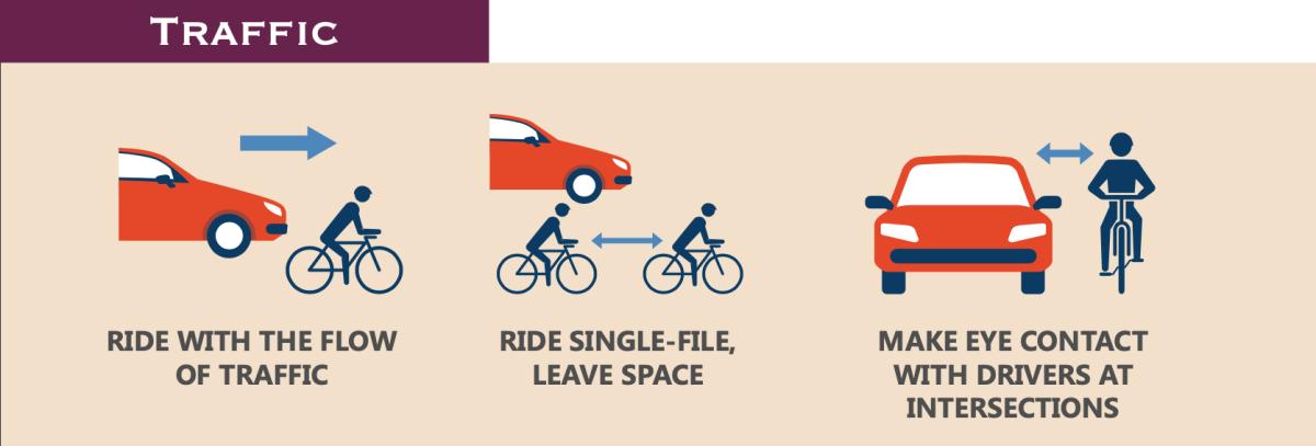 Road biking traffic safety