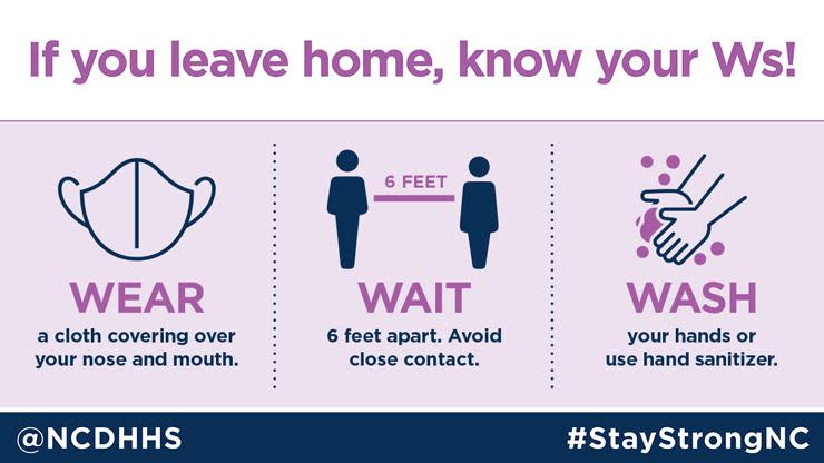 If you leave home, know you Ws!  Wear a cloth covering over your nose and mouth.  Wait 6 feet apart.  Avoid close contact.  Wash your hands or use hand sanitizer.