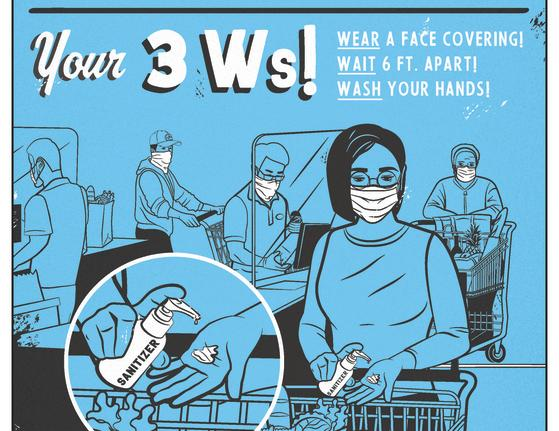 Remember Your 3 W's Safety Poster