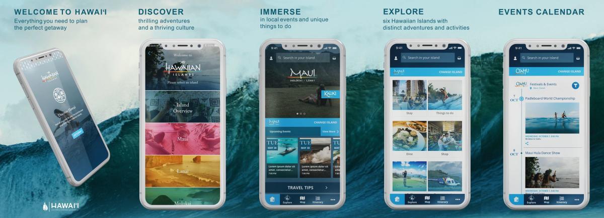 GoHawaii App Screens Wide 2400