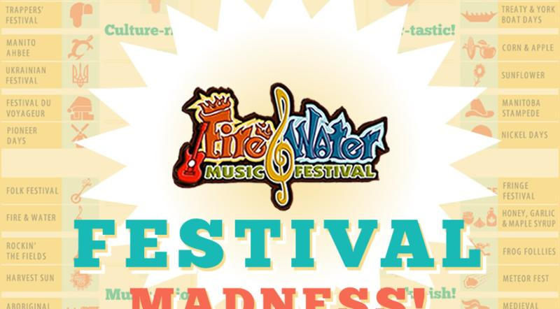 Festival Madness Winner: Fire & Water Music Festival.