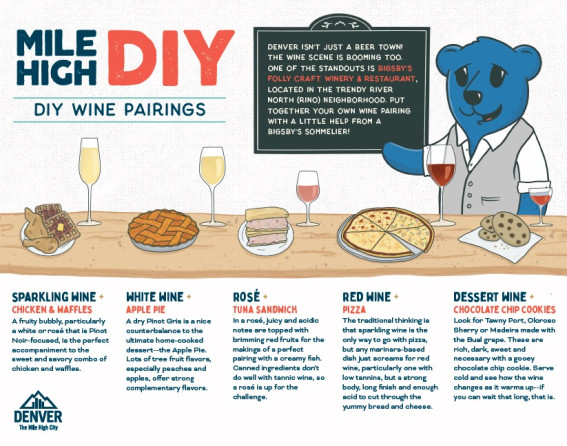Mile High DIY_Wine Pairings