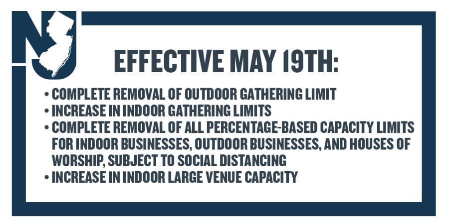 NJ May 19 Reopen