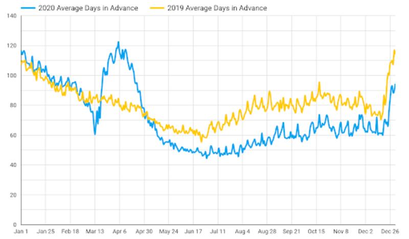 Data Blog - Data Source Desire Stage - Feb 2021