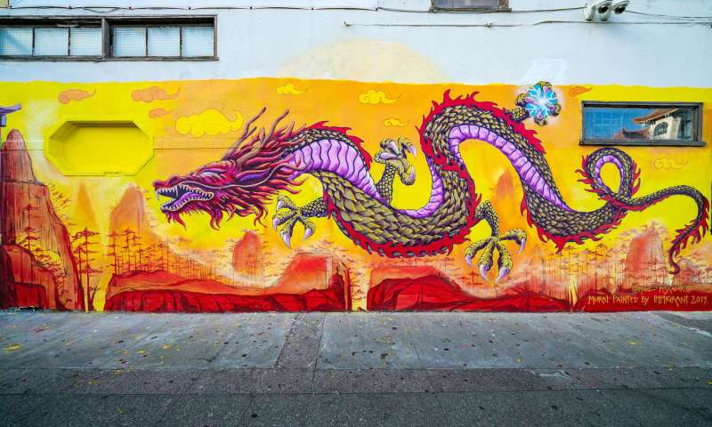 Dragon School Mural