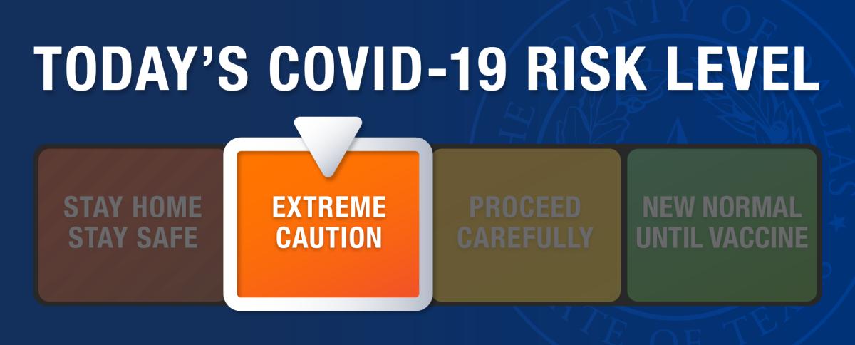 Dallas County Risk Level Orange