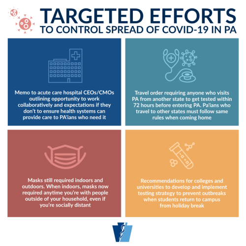 PA COVID-19 Targeted Efforts
