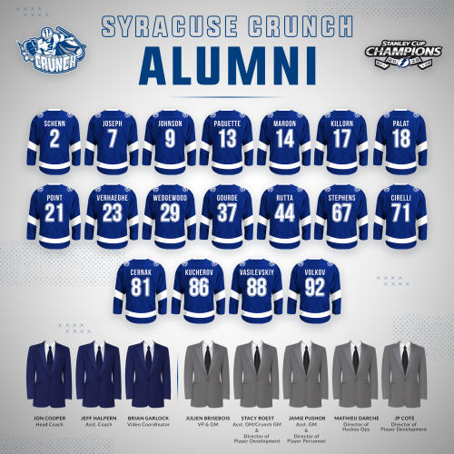 Graphic of showing the Syracuse Crunch Alumni on 2020 Stanley Cup Champion Team