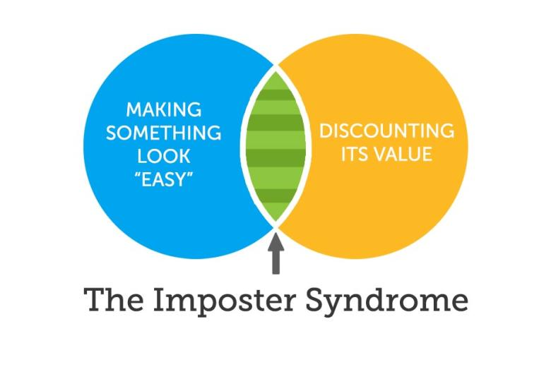 Imposter Syndrome Header