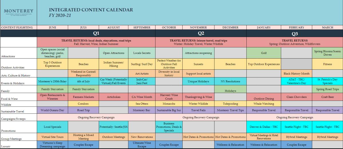 MCCVB 2020-21FY Content Calendar