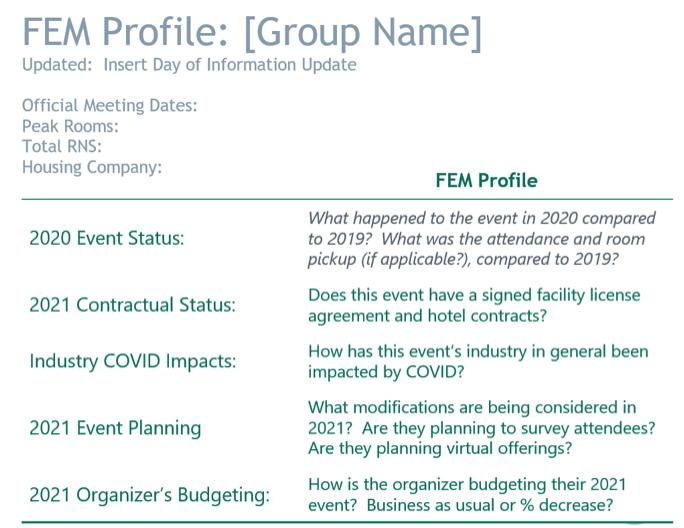 FEM Profile
