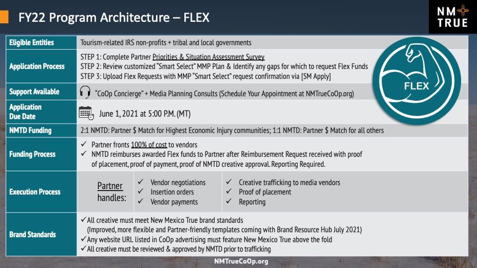 CoOp Program Architecture Flex FY22