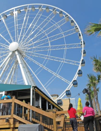Plan Your Trip To Myrtle Beach, SC