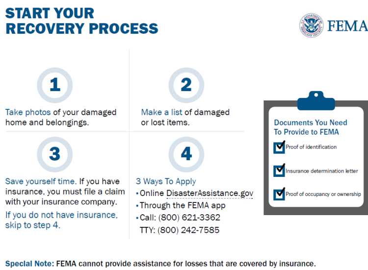 FEMA Recovery Steps