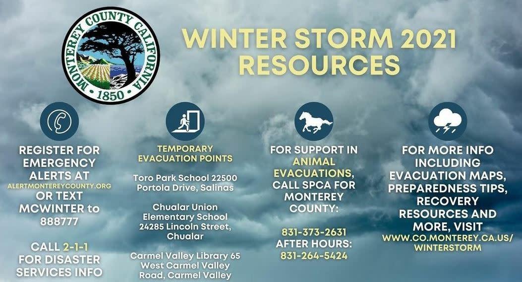 Winter Storm Resources 2021