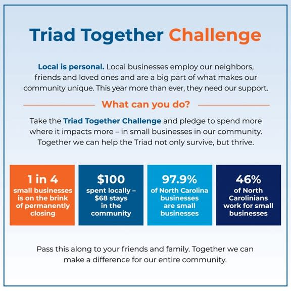 Triad Together Challenge