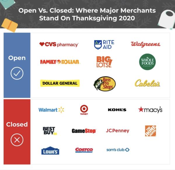 Major Merchants Thanksgiving 2020