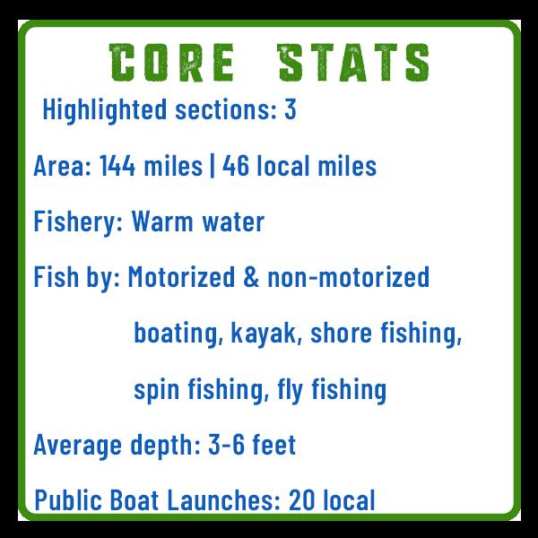 Susquehanna River Fishing Core Stats Adventure Trail