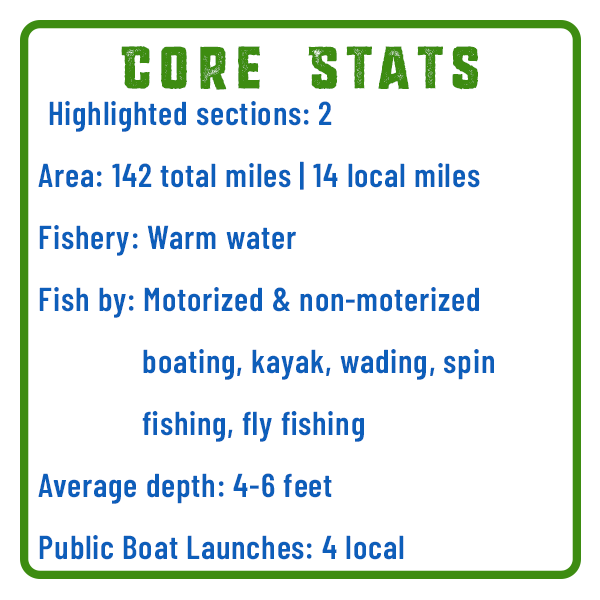 The Juniata River Fishing Core Stats Adventure Trail