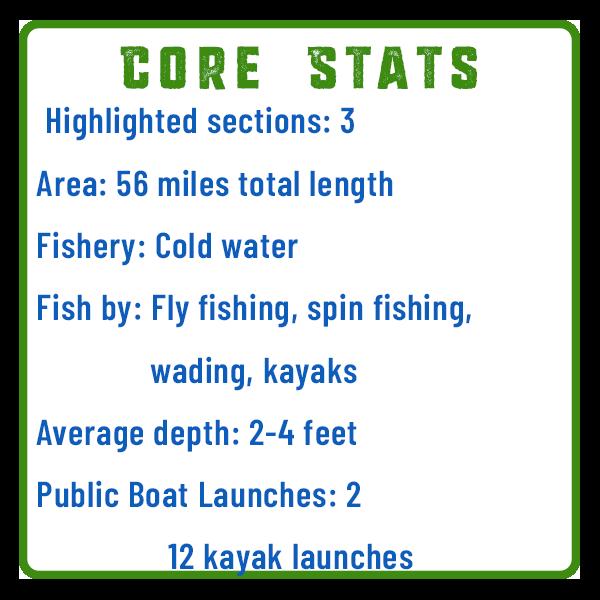 Yellow Breeches Fishing Core Stats Adventure Trail