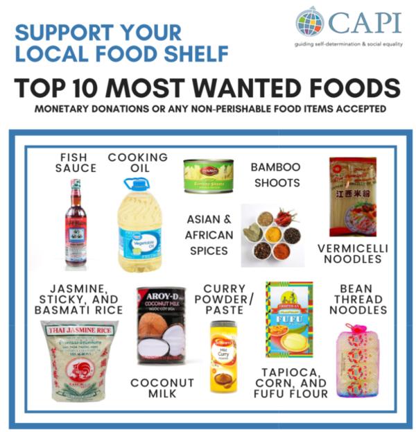 CAPI food shelf needs