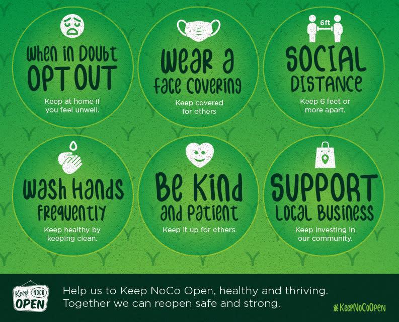 Keep Noco Open Graphic