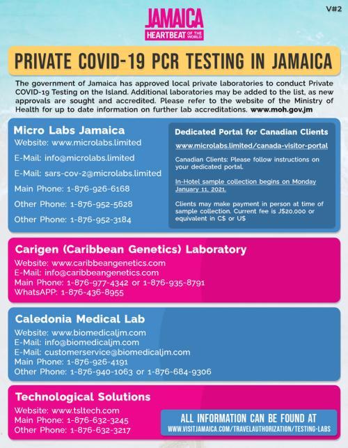 Canada - PCR Testing