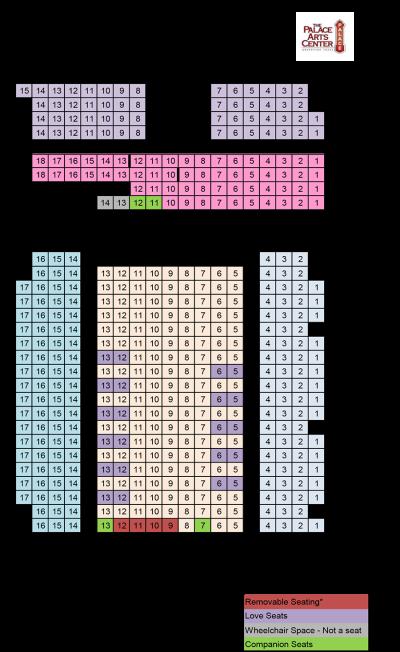 PAC master seating