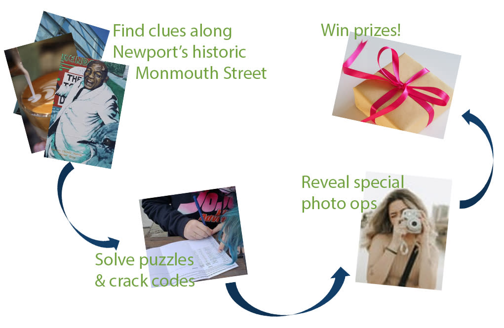 Find clues along Newport's historic Monmouth Street, Solve puzzles and crack codes, Win a prize!