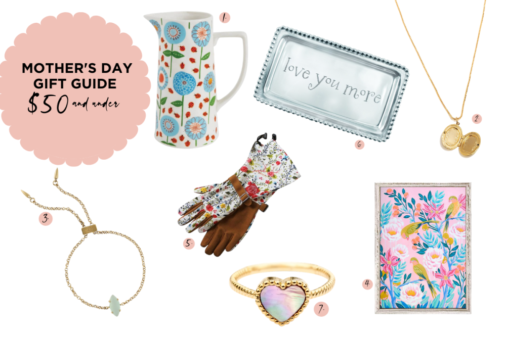 Mother's Day Gift Guide $50 and under