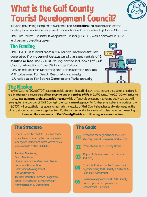 infographic on the gctdc and the different components