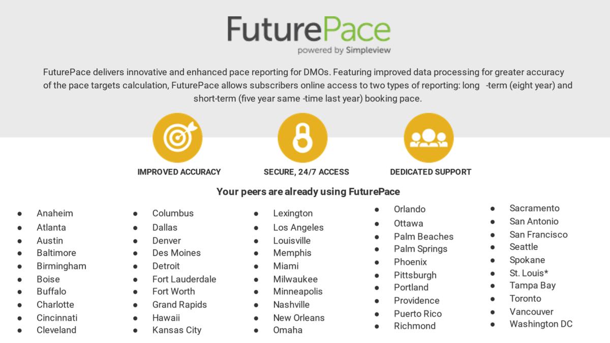 FuturePace clients Spring 2021