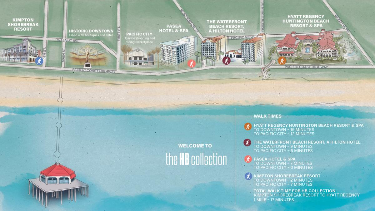 The HB Collection walk times | Huntington Beach Group Meetings