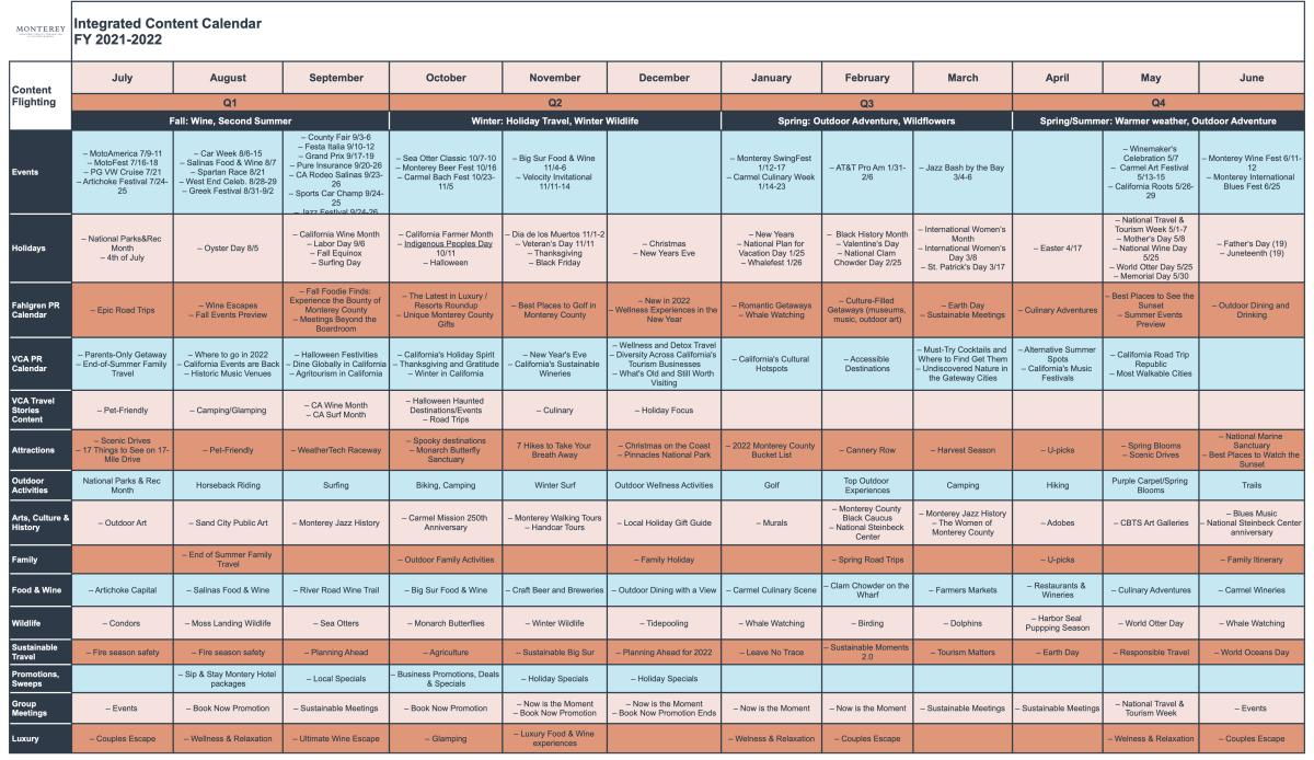 21-22 Content Calendar