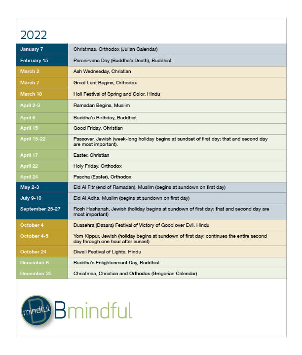 BMindful 2022