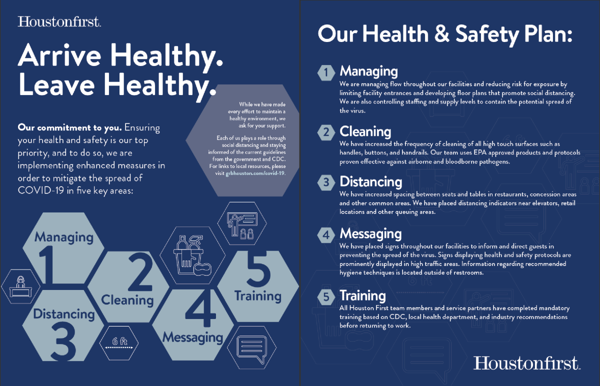 Health and safety facts from Houston First facilities