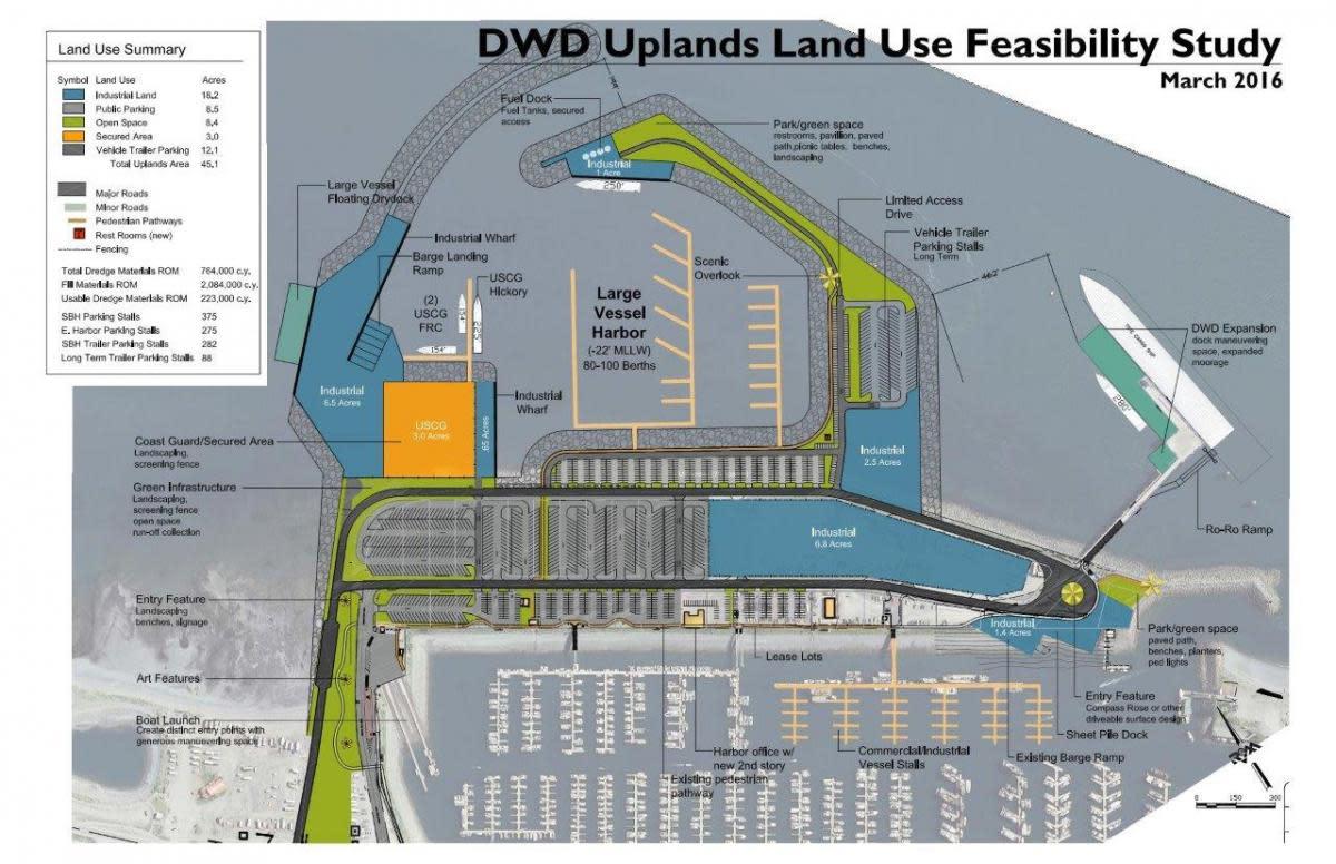Homer Port Expansion Project