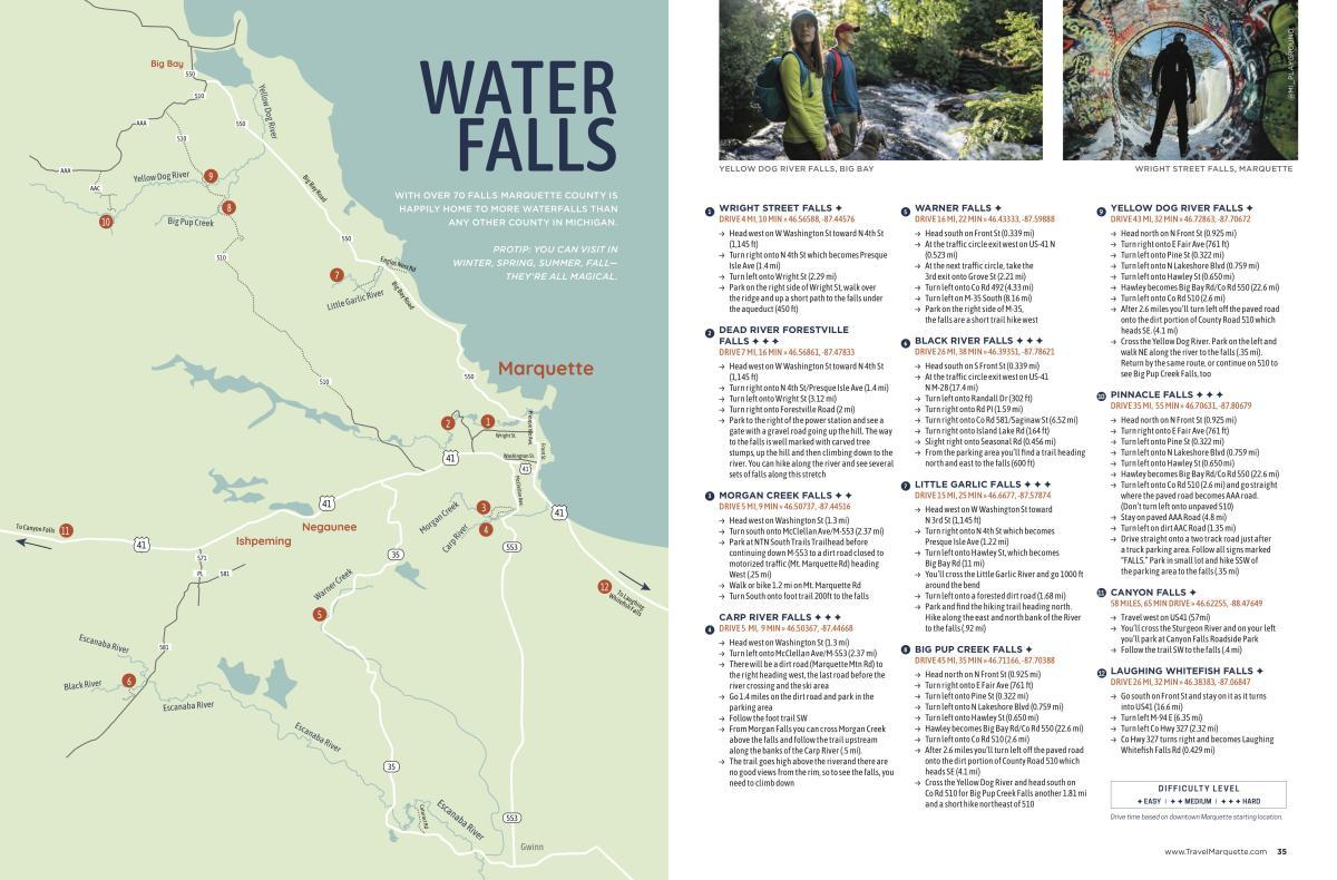 Waterfall map