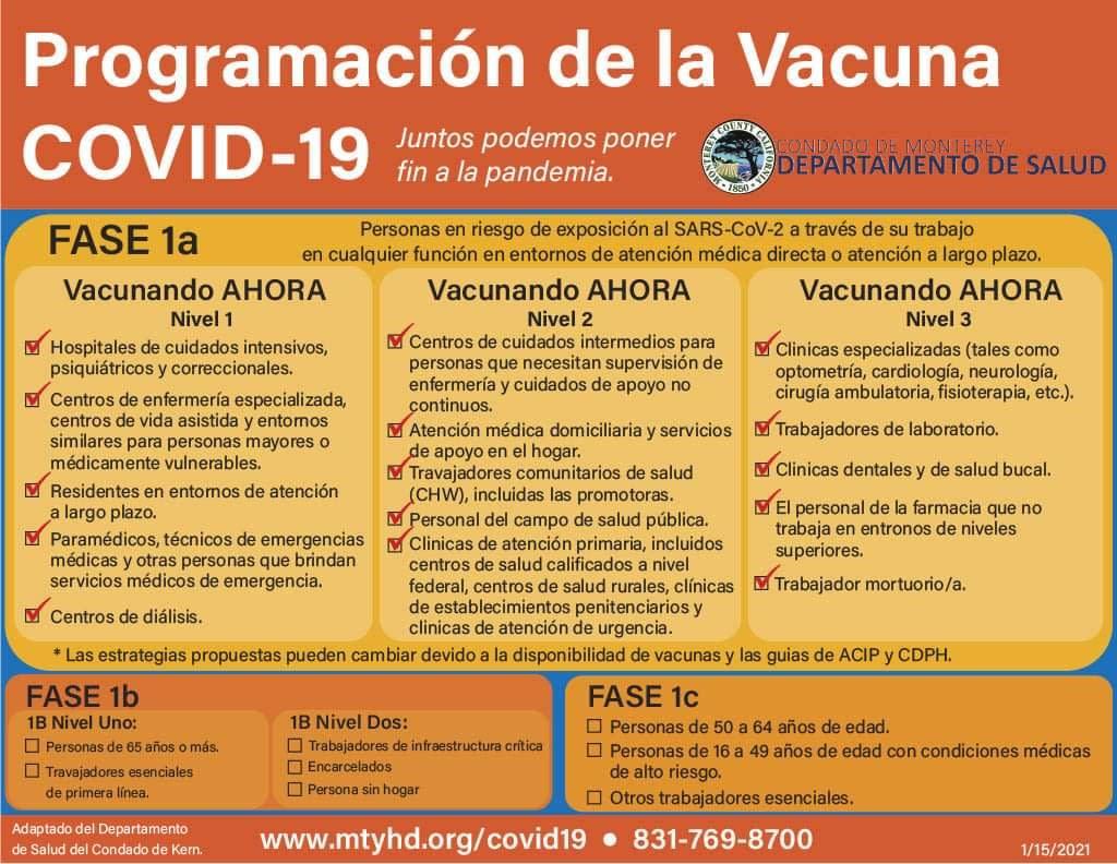 Vaccine Tier 2 Spanish