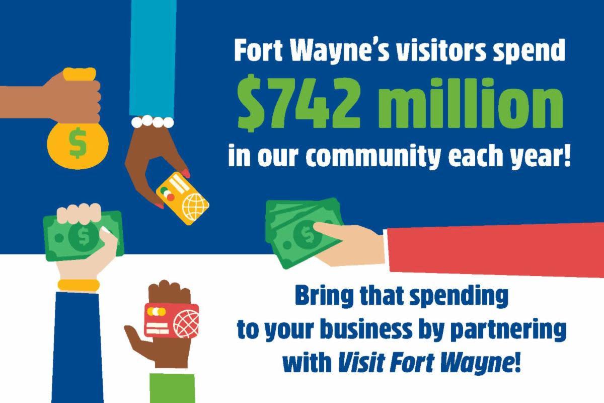 Visitors Spending In Fort Wayne 2021