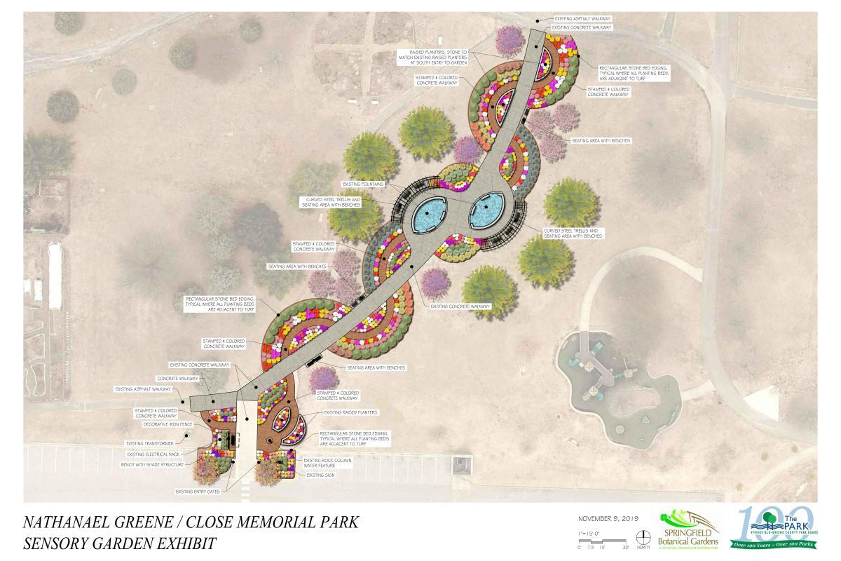 The Sensory Garden at Nathaniel Greene Park