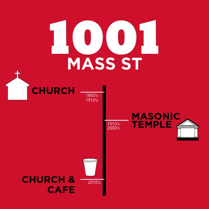1001 Mass Street