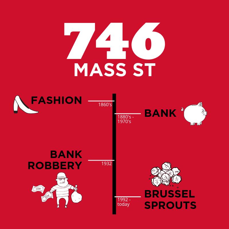 746 Mass Street