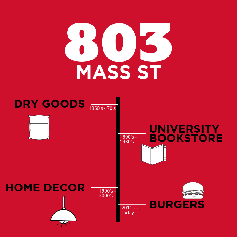 803 Mass Street
